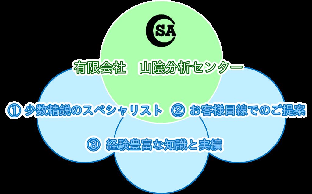 tsuyomi